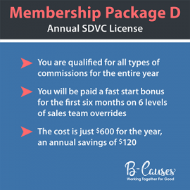 Annual Member Package (SDVC)