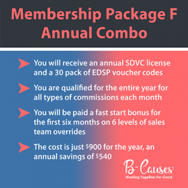 Annual combo Member package